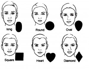 Haircutting Tips - Face Shape