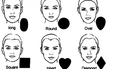 Perfect Hairstyles Different Face Shapes